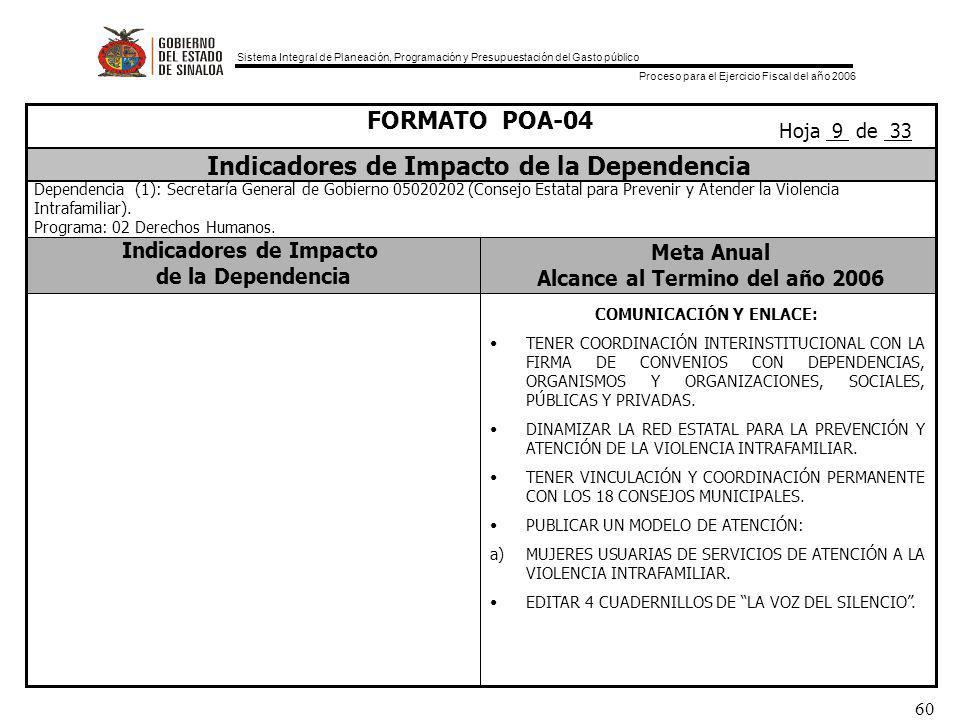 Sistema Integral de Planeación, Programación y Presupuestación del Gasto público Proceso para el Ejercicio Fiscal del año 2006 60 COMUNICACIÓN Y ENLACE: TENER COORDINACIÓN INTERINSTITUCIONAL CON LA FIRMA DE CONVENIOS CON DEPENDENCIAS, ORGANISMOS Y ORGANIZACIONES, SOCIALES, PÚBLICAS Y PRIVADAS.