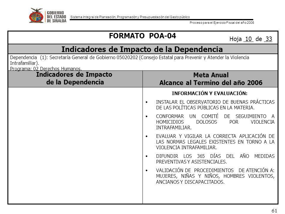 Sistema Integral de Planeación, Programación y Presupuestación del Gasto público Proceso para el Ejercicio Fiscal del año 2006 61 INFORMACIÓN Y EVALUACIÓN: INSTALAR EL OBSERVATORIO DE BUENAS PRÁCTICAS DE LAS POLÍTICAS PÚBLICAS EN LA MATERIA.