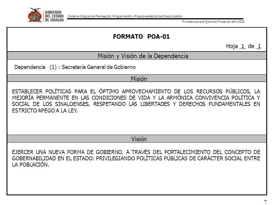 Sistema Integral de Planeación, Programación y Presupuestación del Gasto público Proceso para el Ejercicio Fiscal del año 2006 7 FORMATO POA-01 Misión y Visión de la Dependencia Misión Visión Dependencia (1) : Secretaría General de Gobierno Hoja 1 de 1 ESTABLECER POLÍTICAS PARA EL ÓPTIMO APROVECHAMIENTO DE LOS RECURSOS PÚBLICOS, LA MEJORÍA PERMANENTE EN LAS CONDICIONES DE VIDA Y LA ARMÓNICA CONVIVENCIA POLÍTICA Y SOCIAL DE LOS SINALOENSES, RESPETANDO LAS LIBERTADES Y DERECHOS FUNDAMENTALES EN ESTRICTO APEGO A LA LEY.