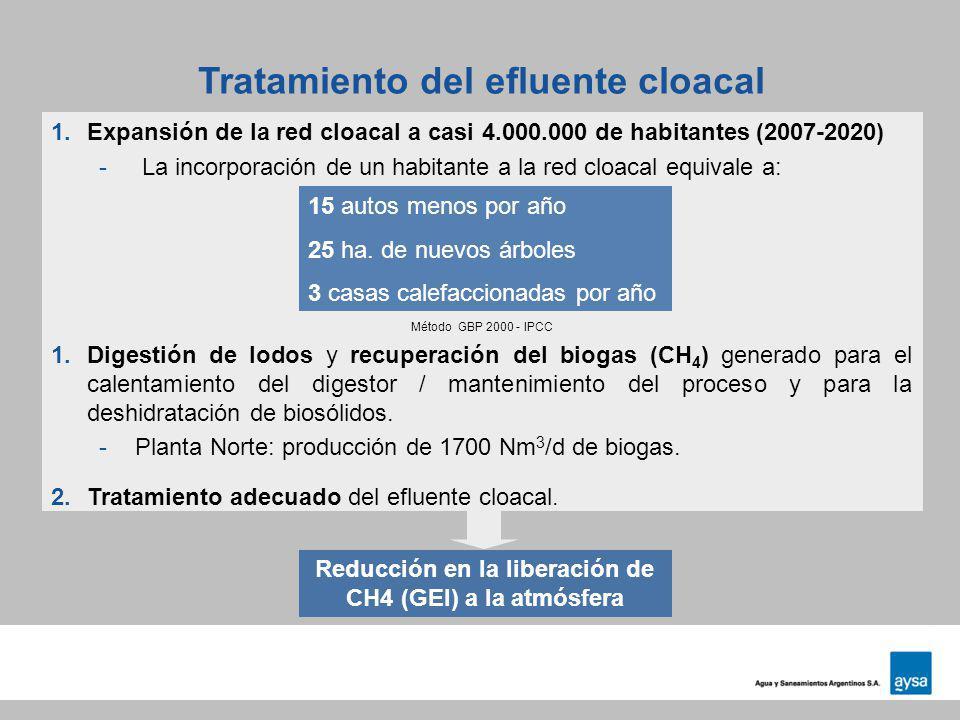 Tratamiento del efluente cloacal 1.Expansión de la red cloacal a casi 4.000.000 de habitantes (2007-2020) - La incorporación de un habitante a la red