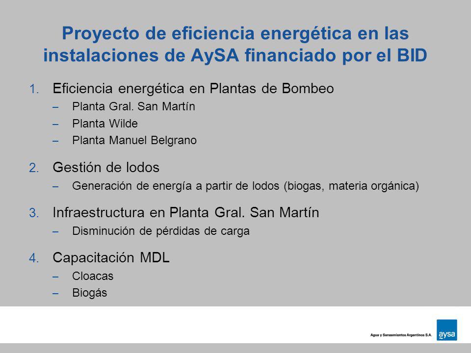 Proyecto de eficiencia energética en las instalaciones de AySA financiado por el BID 1. Eficiencia energética en Plantas de Bombeo – Planta Gral. San