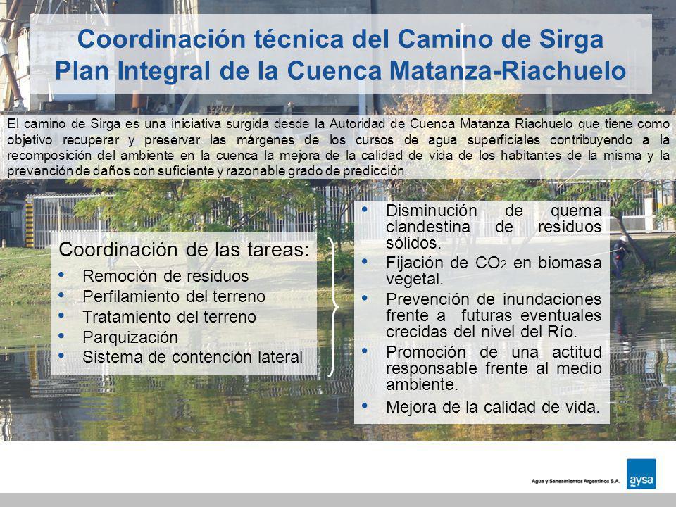 Coordinación técnica del Camino de Sirga Plan Integral de la Cuenca Matanza-Riachuelo Coordinación de las tareas: Remoción de residuos Perfilamiento d
