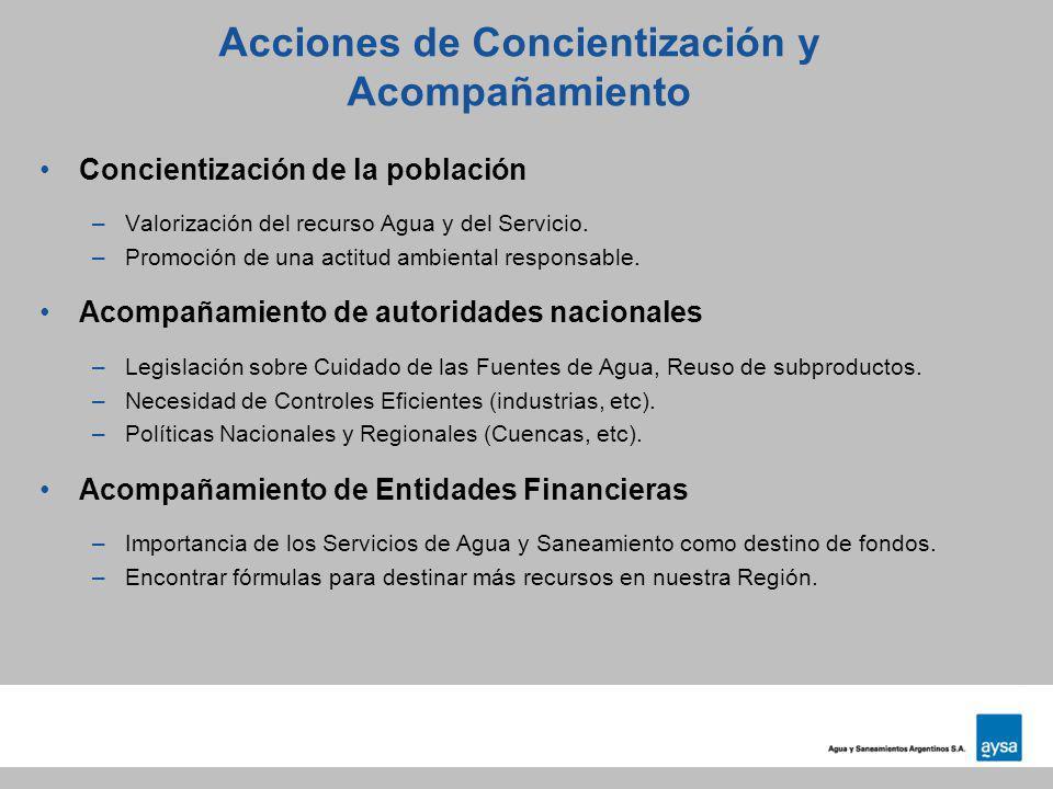 Acciones de Concientización y Acompañamiento Concientización de la población –Valorización del recurso Agua y del Servicio. –Promoción de una actitud