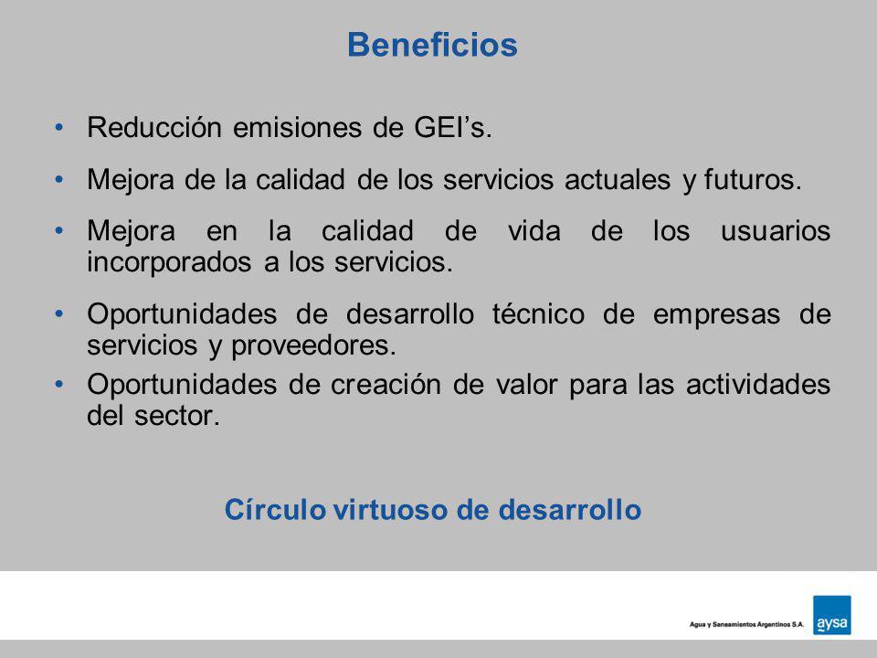 Beneficios Reducción emisiones de GEIs. Mejora de la calidad de los servicios actuales y futuros. Mejora en la calidad de vida de los usuarios incorpo