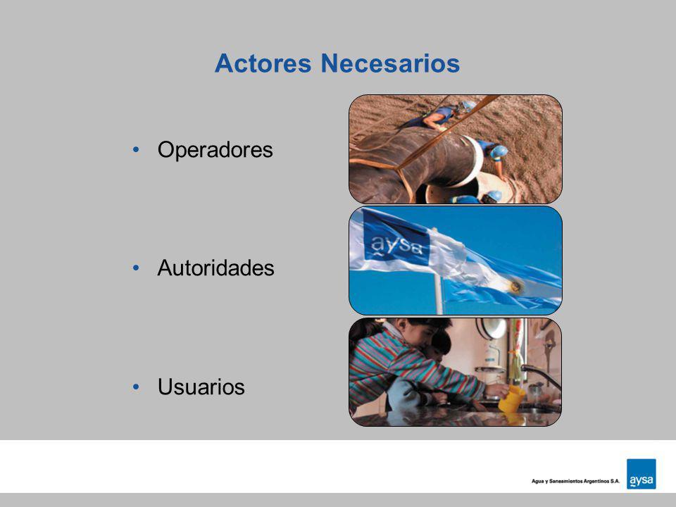 Actores Necesarios Operadores Autoridades Usuarios