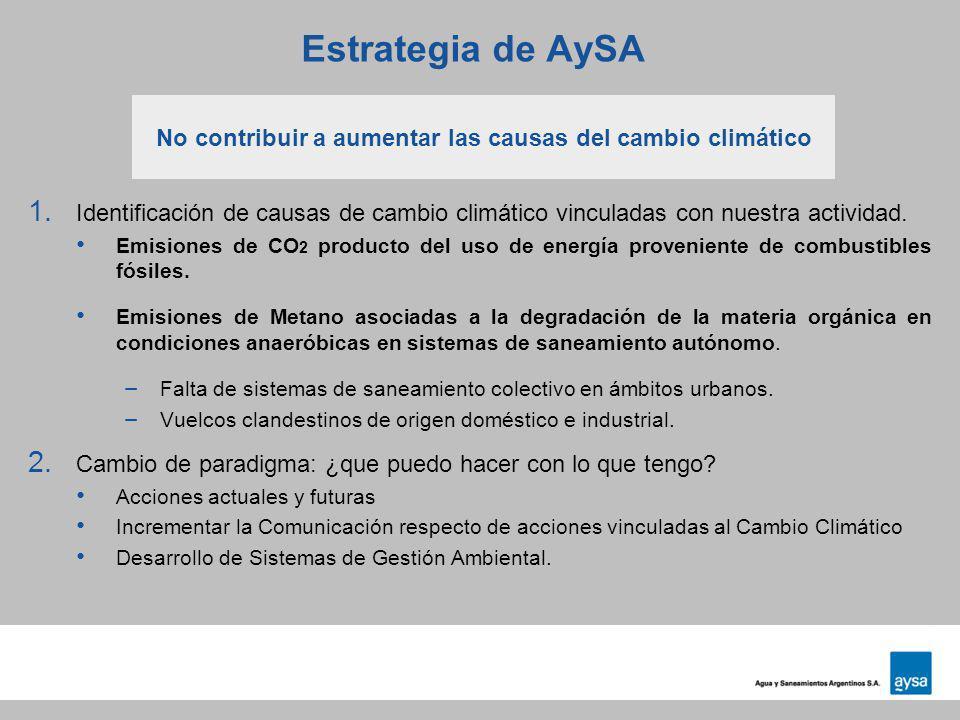 Estrategia de AySA 1. Identificación de causas de cambio climático vinculadas con nuestra actividad. Emisiones de CO 2 producto del uso de energía pro