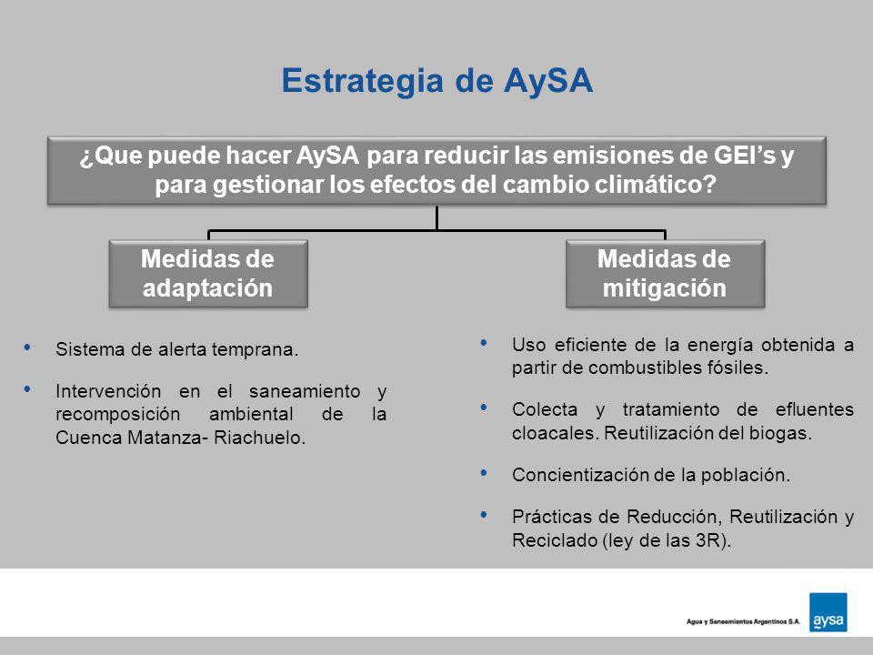 Estrategia de AySA Sistema de alerta temprana. Intervención en el saneamiento y recomposición ambiental de la Cuenca Matanza- Riachuelo. ¿Que puede ha