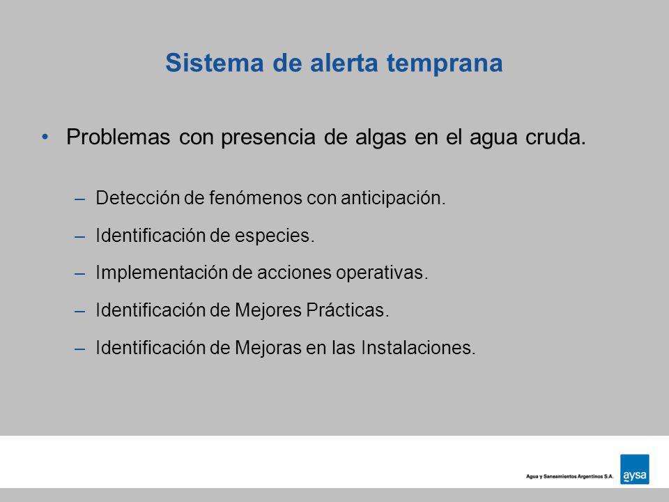 Sistema de alerta temprana Problemas con presencia de algas en el agua cruda. –Detección de fenómenos con anticipación. –Identificación de especies. –