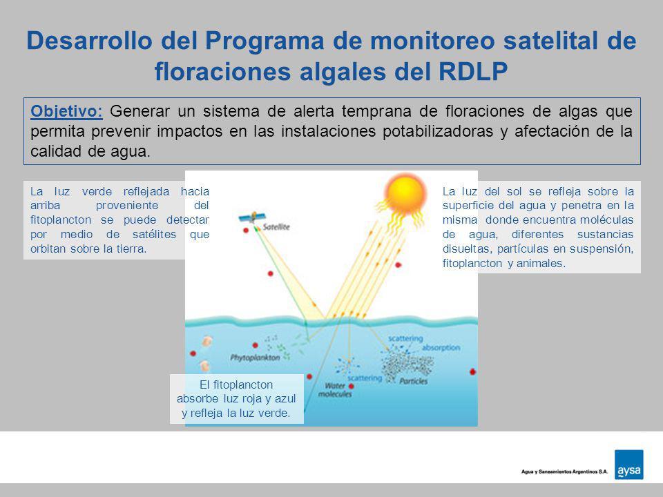 Desarrollo del Programa de monitoreo satelital de floraciones algales del RDLP La luz verde reflejada hacia arriba proveniente del fitoplancton se pue