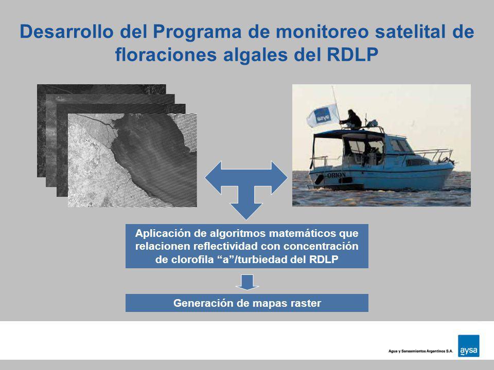 Desarrollo del Programa de monitoreo satelital de floraciones algales del RDLP Aplicación de algoritmos matemáticos que relacionen reflectividad con c