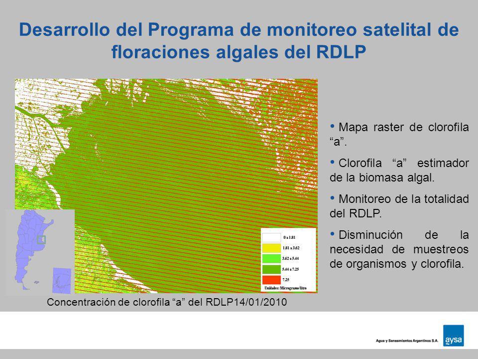 Desarrollo del Programa de monitoreo satelital de floraciones algales del RDLP Mapa raster de clorofila a. Clorofila a estimador de la biomasa algal.