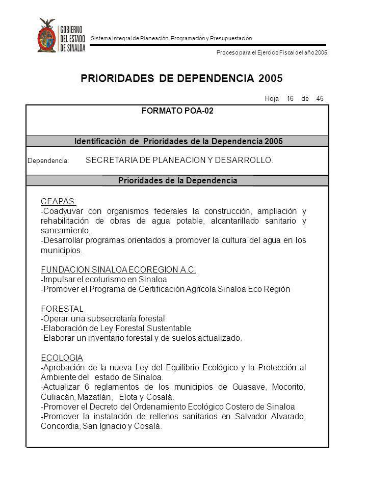 Sistema Integral de Planeación, Programación y Presupuestación Proceso para el Ejercicio Fiscal del año 2005 PRIORIDADES DE DEPENDENCIA 2005 FORMATO P