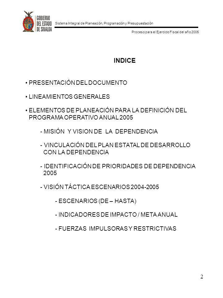 Sistema Integral de Planeación, Programación y Presupuestación Proceso para el Ejercicio Fiscal del año 2005 2 INDICE PRESENTACIÓN DEL DOCUMENTO LINEA