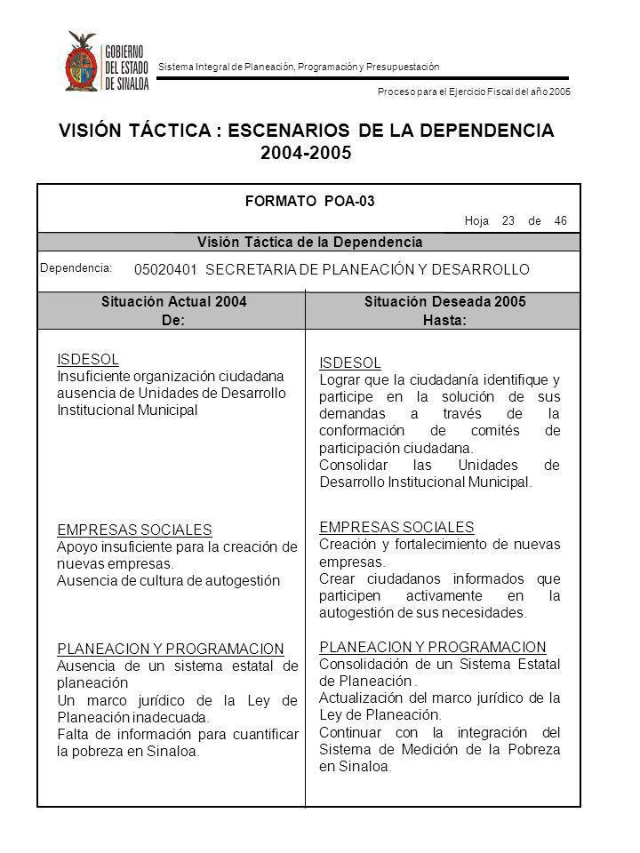 Sistema Integral de Planeación, Programación y Presupuestación Proceso para el Ejercicio Fiscal del año 2005 VISIÓN TÁCTICA : ESCENARIOS DE LA DEPENDE