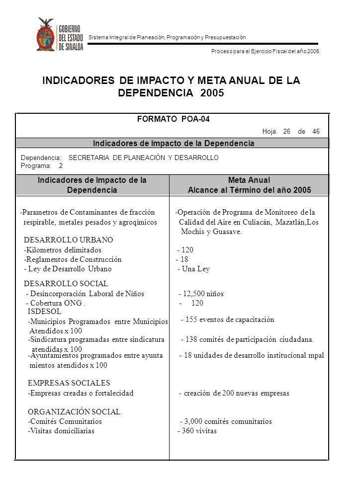 Sistema Integral de Planeación, Programación y Presupuestación Proceso para el Ejercicio Fiscal del año 2005 INDICADORES DE IMPACTO Y META ANUAL DE LA