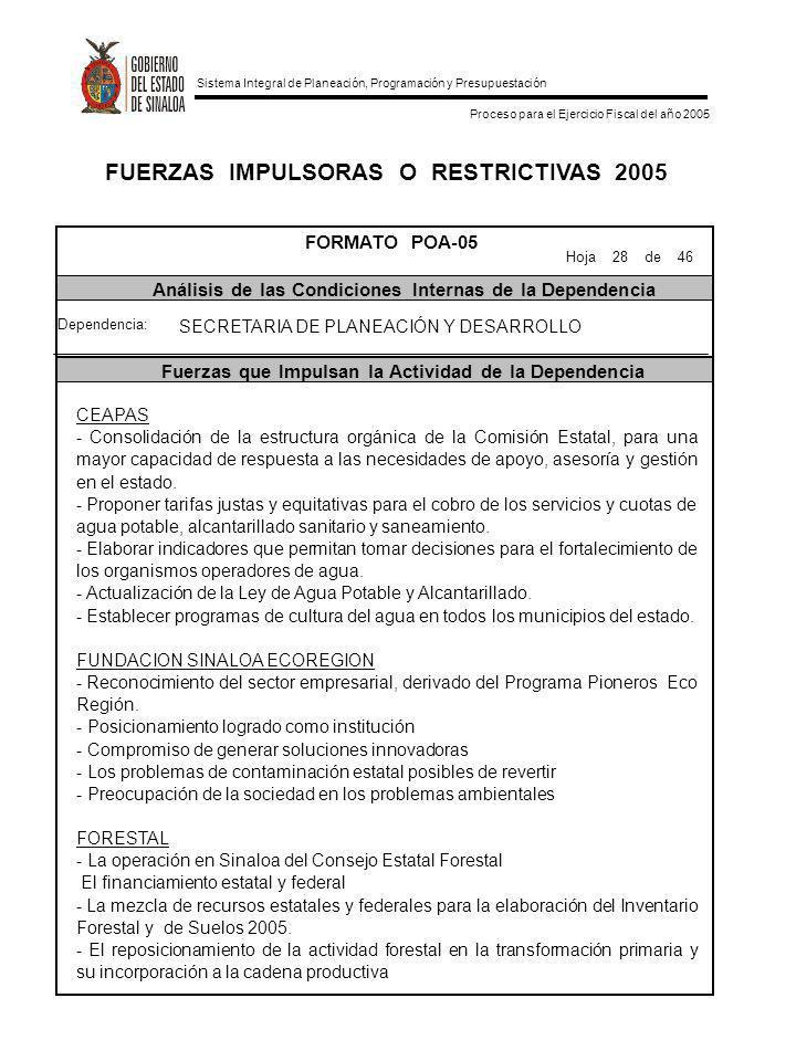 Sistema Integral de Planeación, Programación y Presupuestación Proceso para el Ejercicio Fiscal del año 2005 FUERZAS IMPULSORAS O RESTRICTIVAS 2005 FO
