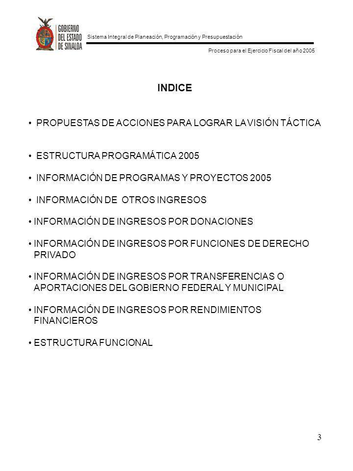 Sistema Integral de Planeación, Programación y Presupuestación Proceso para el Ejercicio Fiscal del año 2005 3 INDICE PROPUESTAS DE ACCIONES PARA LOGR