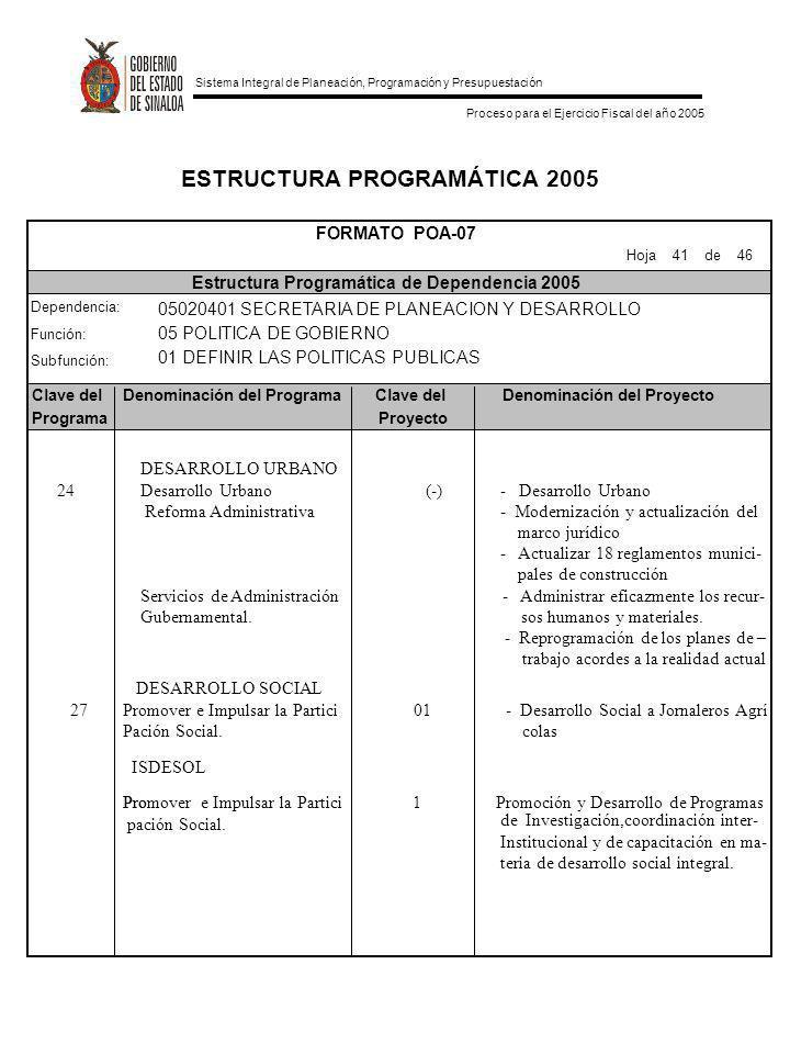 Sistema Integral de Planeación, Programación y Presupuestación Proceso para el Ejercicio Fiscal del año 2005 ESTRUCTURA PROGRAMÁTICA 2005 Clave delDen