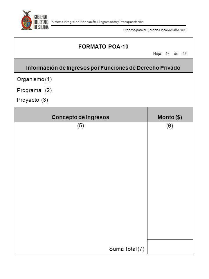 Sistema Integral de Planeación, Programación y Presupuestación Proceso para el Ejercicio Fiscal del año 2005 Suma Total (7) (6) (5) Monto ($)Concepto