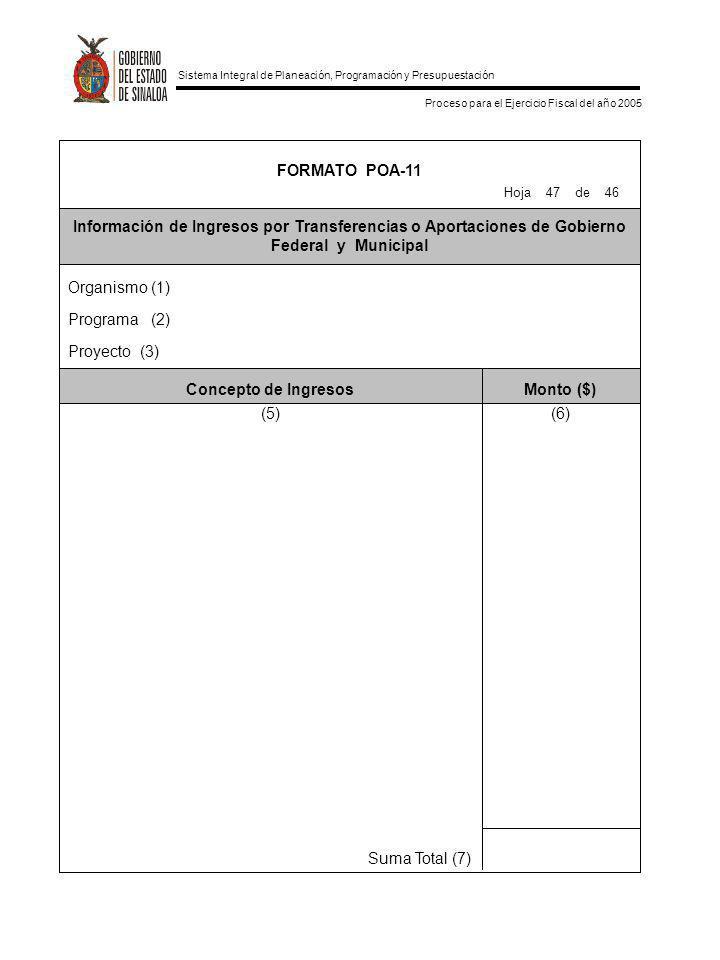 Sistema Integral de Planeación, Programación y Presupuestación Proceso para el Ejercicio Fiscal del año 2005 Suma Total (7) (6)(5) Monto ($)Concepto d