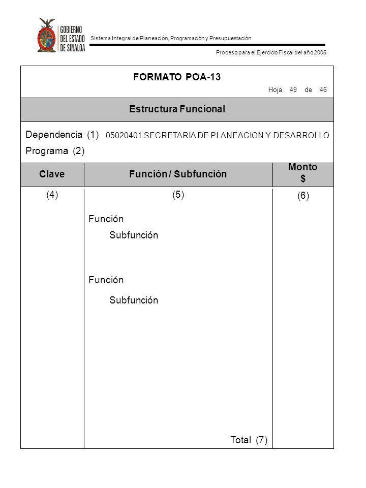 Sistema Integral de Planeación, Programación y Presupuestación Proceso para el Ejercicio Fiscal del año 2005 Total (7) Subfunción Función Subfunción F