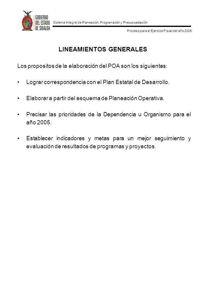 Sistema Integral de Planeación, Programación y Presupuestación Proceso para el Ejercicio Fiscal del año 2005 LINEAMIENTOS GENERALES Los propositos de