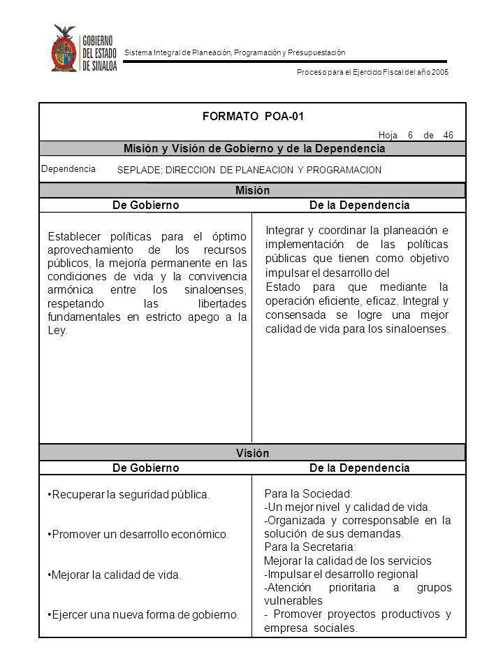 Sistema Integral de Planeación, Programación y Presupuestación Proceso para el Ejercicio Fiscal del año 2005 De GobiernoDe la Dependencia De GobiernoD