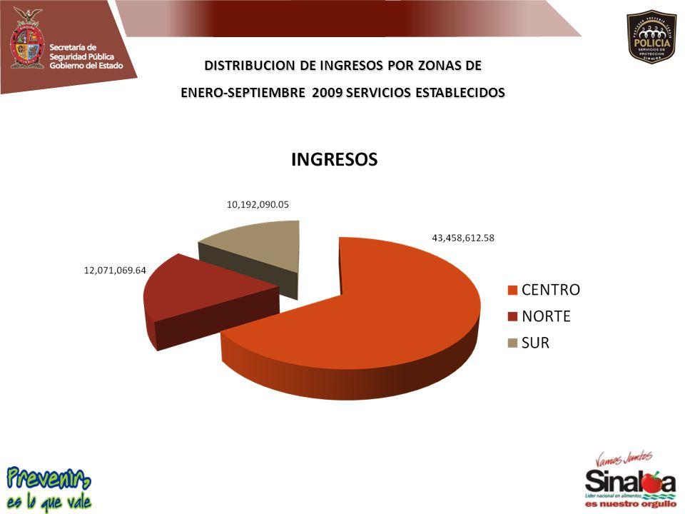 DECOMISOS DE CONAPESCA DE ENE-SEP 2009 ARTES DE PESCA Y DETENIDOS