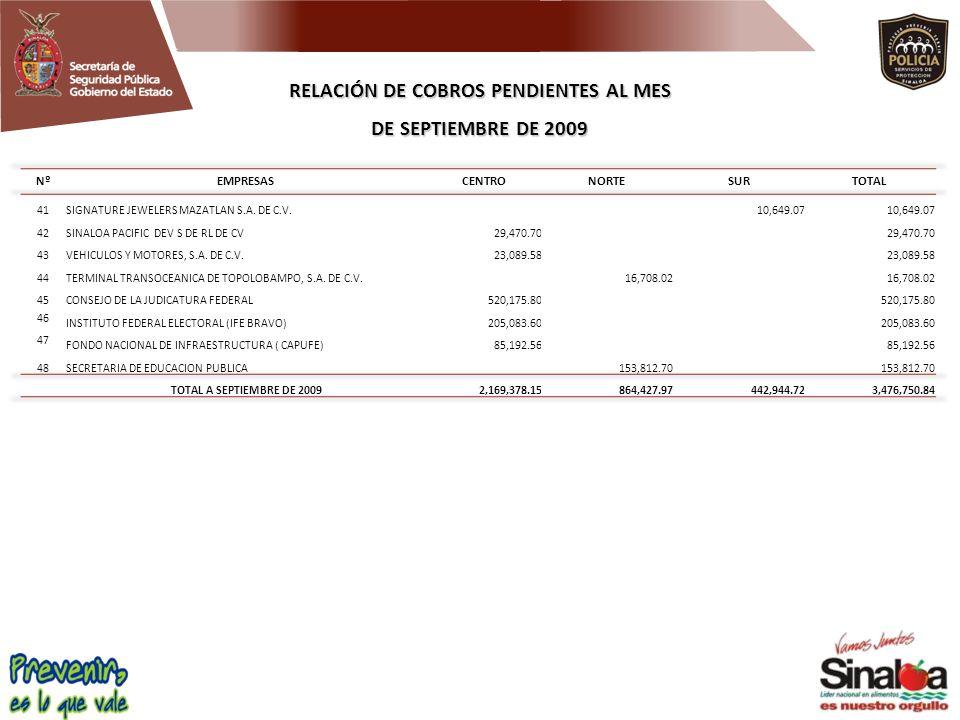 EXAMENES REALIZADOS DE ENERO-SEPTIEMBRE DE 2009