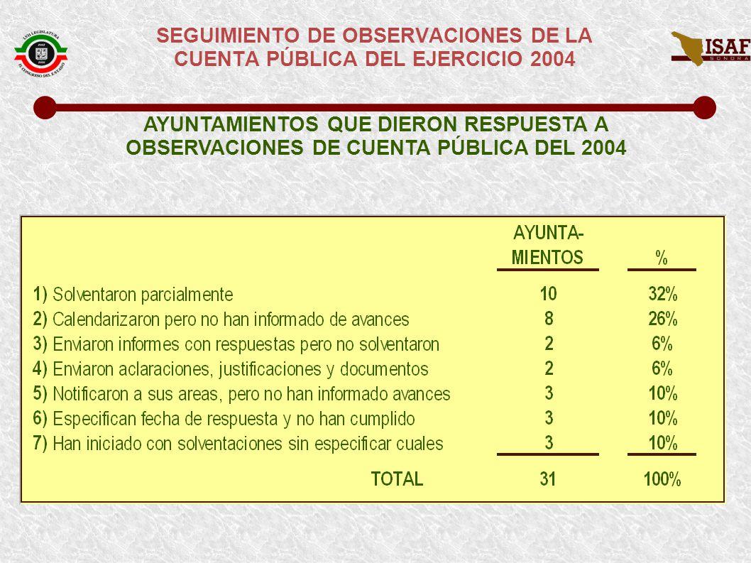 SEGUIMIENTO DE OBSERVACIONES DE LA CUENTA PÚBLICA DEL EJERCICIO 2004 1).