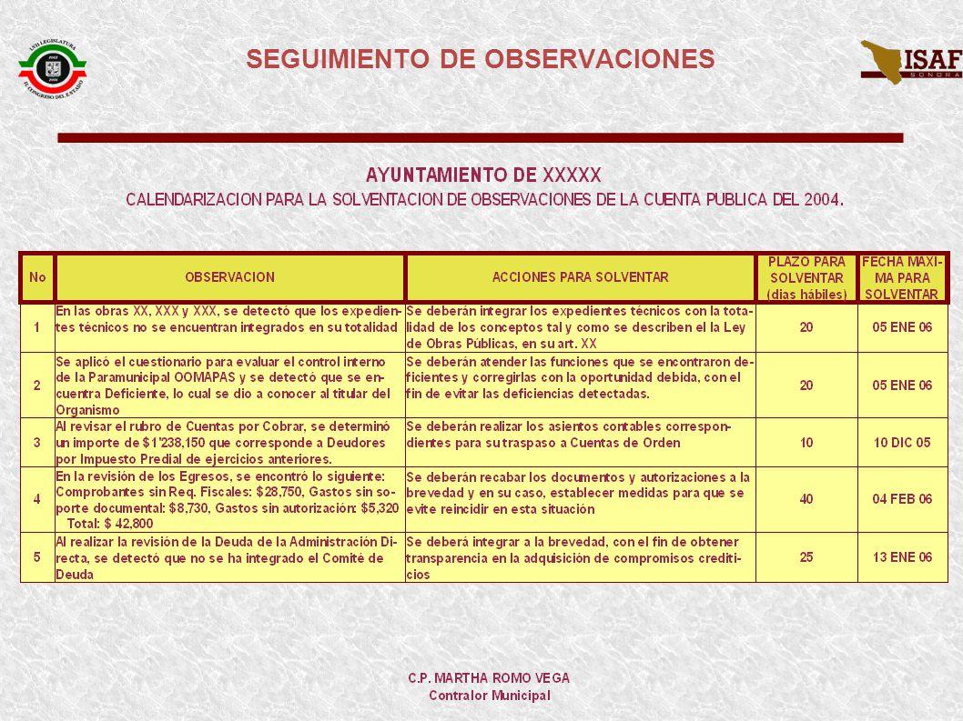 SEGUIMIENTO DE OBSERVACIONES