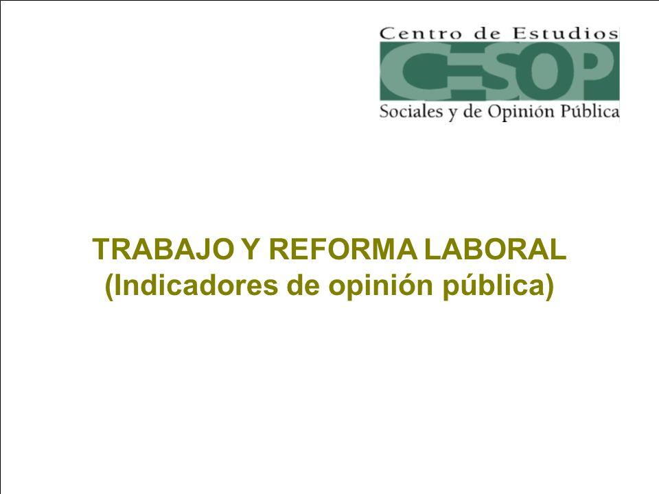 TRABAJO Y REFORMA LABORAL (Indicadores de opinión pública)