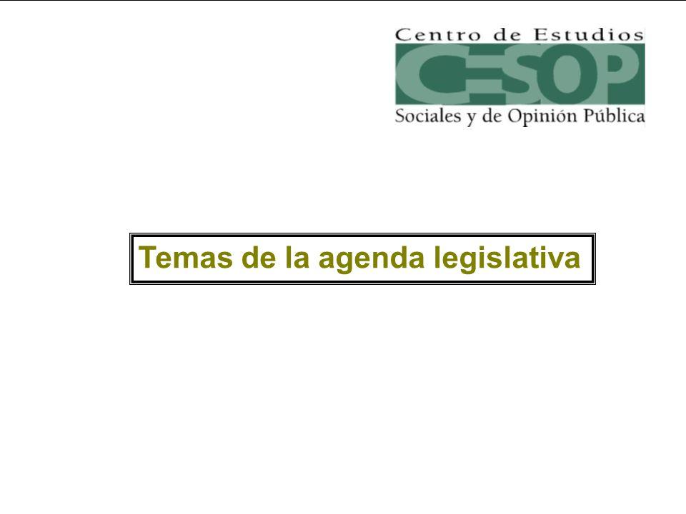 Temas de la agenda legislativa