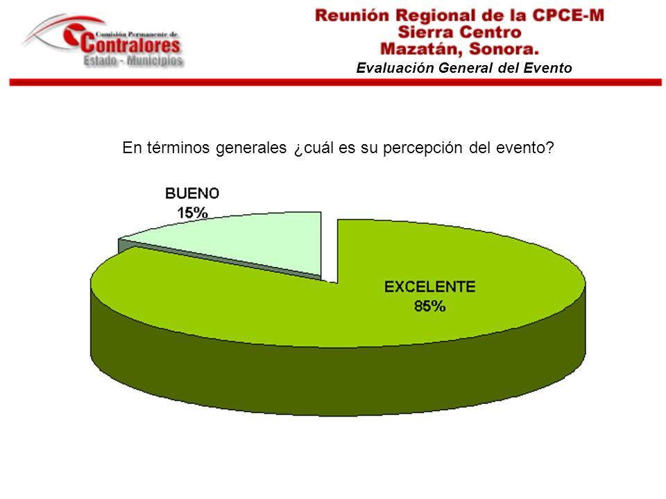 Evaluación General del Evento En términos generales ¿cuál es su percepción del evento?