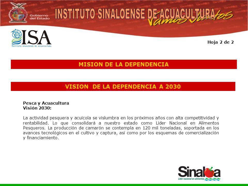 Sistema Integral de Planeación, Programación y Presupuestación del Gasto Público Proceso para el Ejercicio Fiscal del año 2005 Hoja 2 de 2 MISION DE L