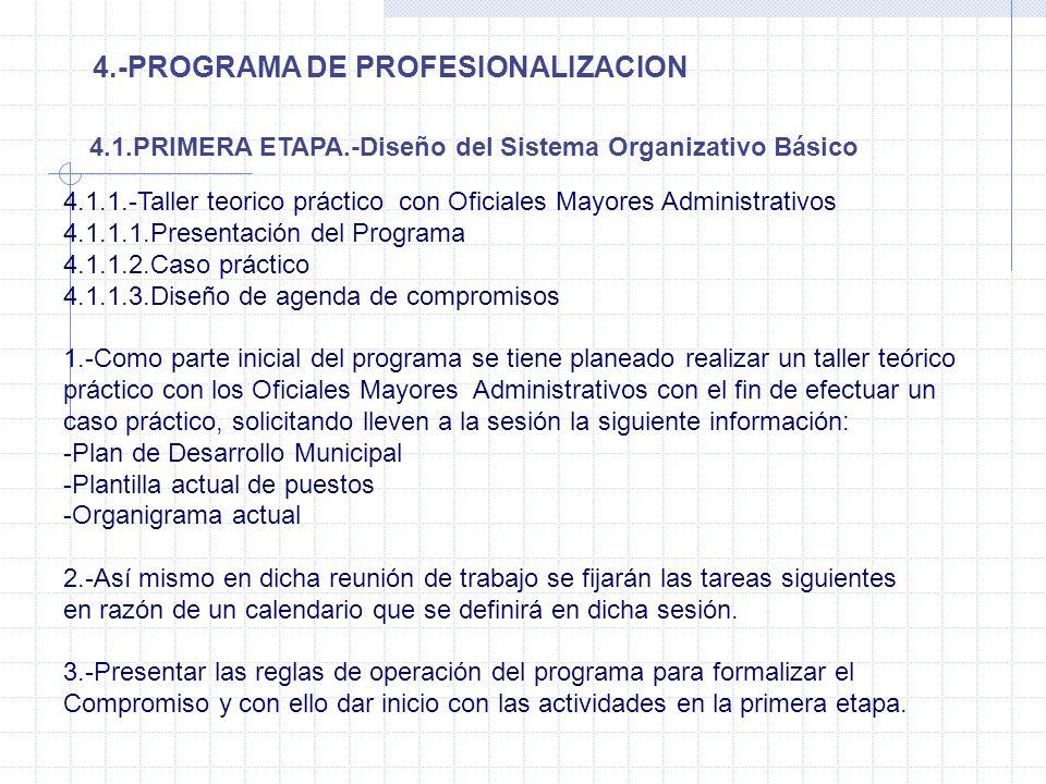 4.-PROGRAMA DE PROFESIONALIZACION 4.1.PRIMERA ETAPA.-Diseño del Sistema Organizativo Básico 4.1.1.-Taller teorico práctico con Oficiales Mayores Admin