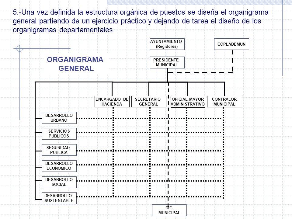 5.-Una vez definida la estructura orgánica de puestos se diseña el organigrama general partiendo de un ejercicio práctico y dejando de tarea el diseño