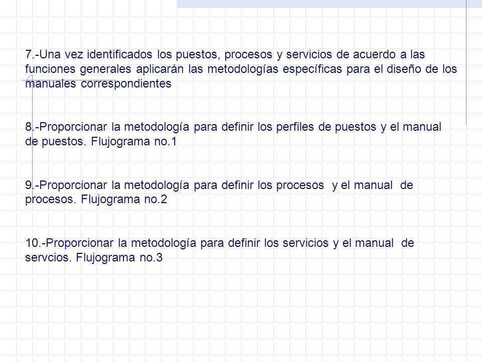 7.-Una vez identificados los puestos, procesos y servicios de acuerdo a las funciones generales aplicarán las metodologías específicas para el diseño