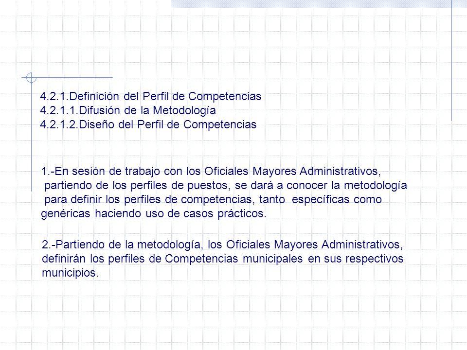 4.2.1.Definición del Perfil de Competencias 4.2.1.1.Difusión de la Metodología 4.2.1.2.Diseño del Perfil de Competencias 1.-En sesión de trabajo con l