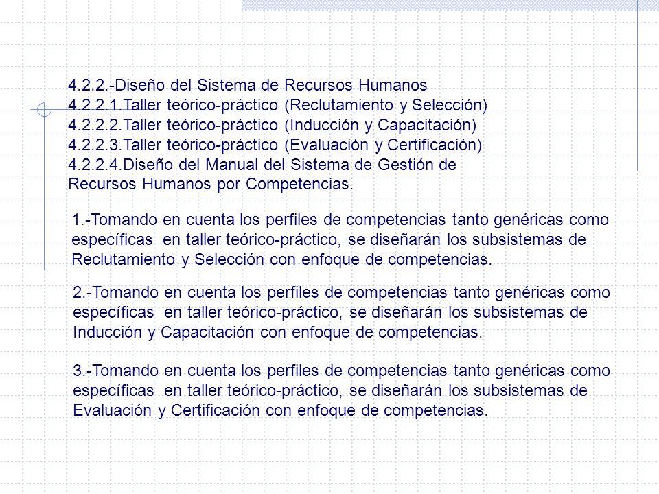 4.2.2.-Diseño del Sistema de Recursos Humanos 4.2.2.1.Taller teórico-práctico (Reclutamiento y Selección) 4.2.2.2.Taller teórico-práctico (Inducción y