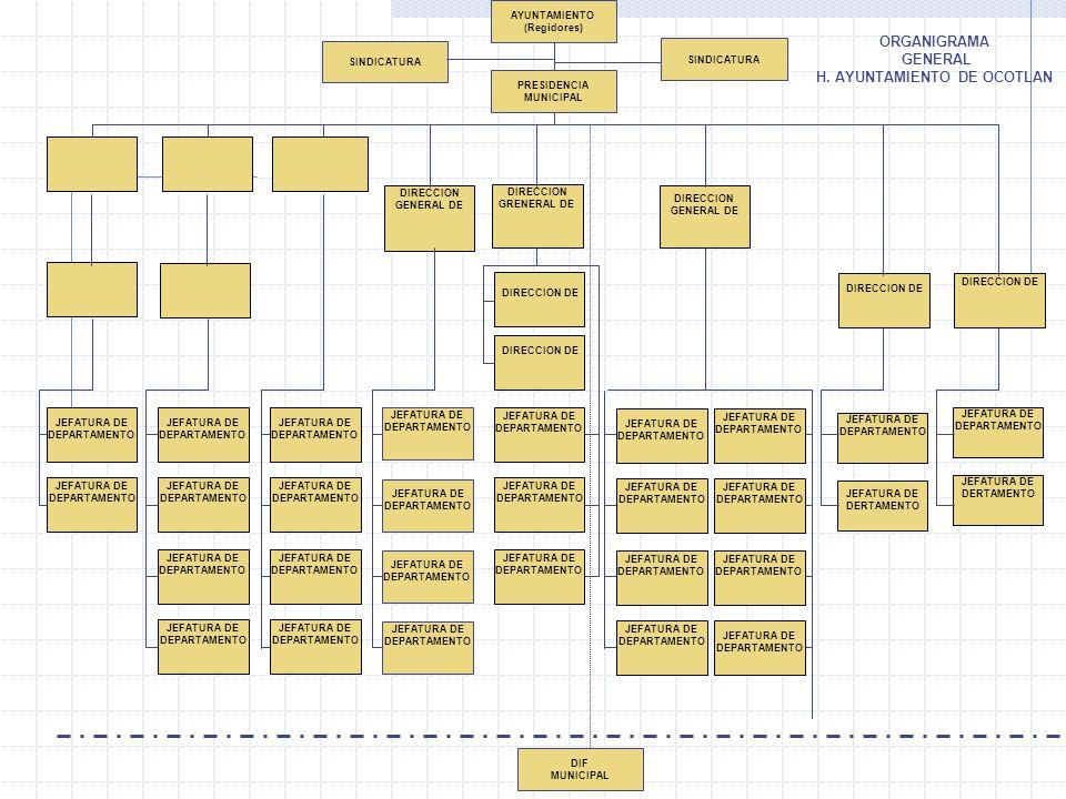 AYUNTAMIENTO (Regidores) SINDICATURA ORGANIGRAMA GENERAL H. AYUNTAMIENTO DE OCOTLAN JEFATURA DE DERTAMENTO JEFATURA DE DEPARTAMENTO DIRECCION GENERAL
