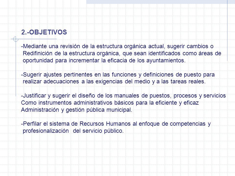 2.-OBJETIVOS -Mediante una revisión de la estructura orgánica actual, sugerir cambios o Redifinición de la estructura orgánica, que sean identificados