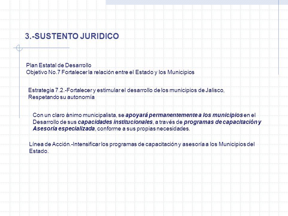 3.-SUSTENTO JURIDICO Plan Estatal de Desarrollo Objetivo No.7 Fortalecer la relación entre el Estado y los Municipios Estrategia 7.2.-Fortalecer y est