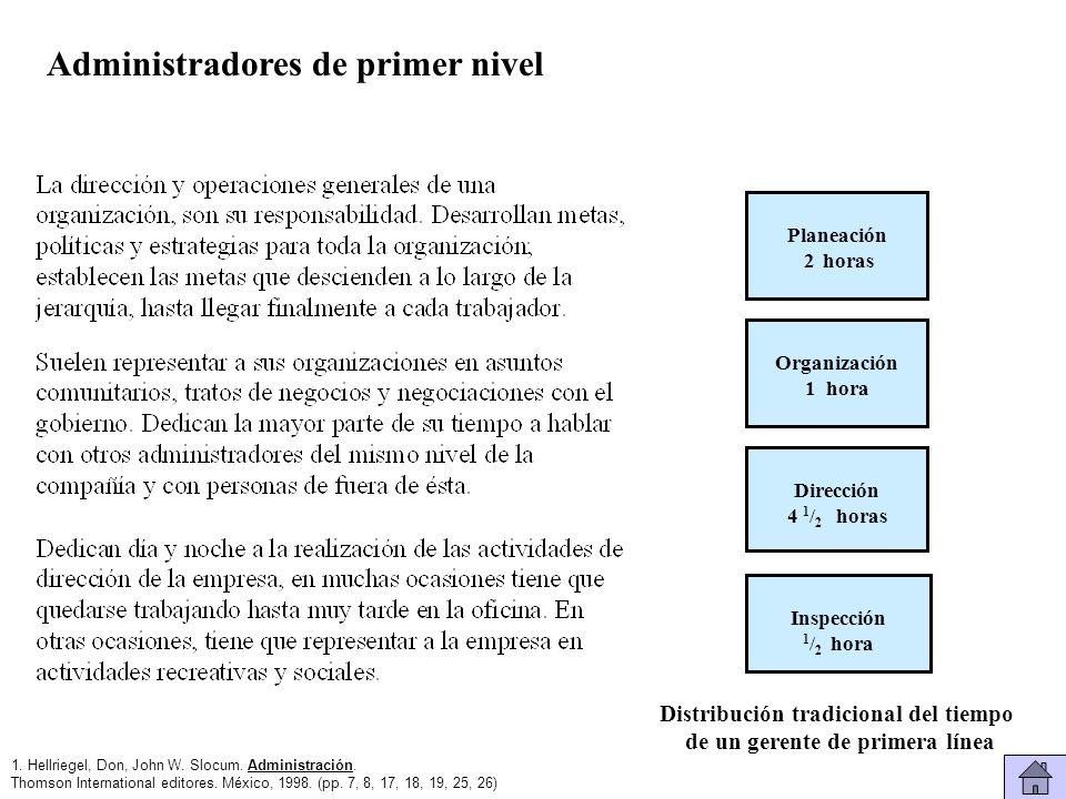 Administradores de mandos intermedios Distribución tradicional del tiempo de un gerente de primera línea 1.