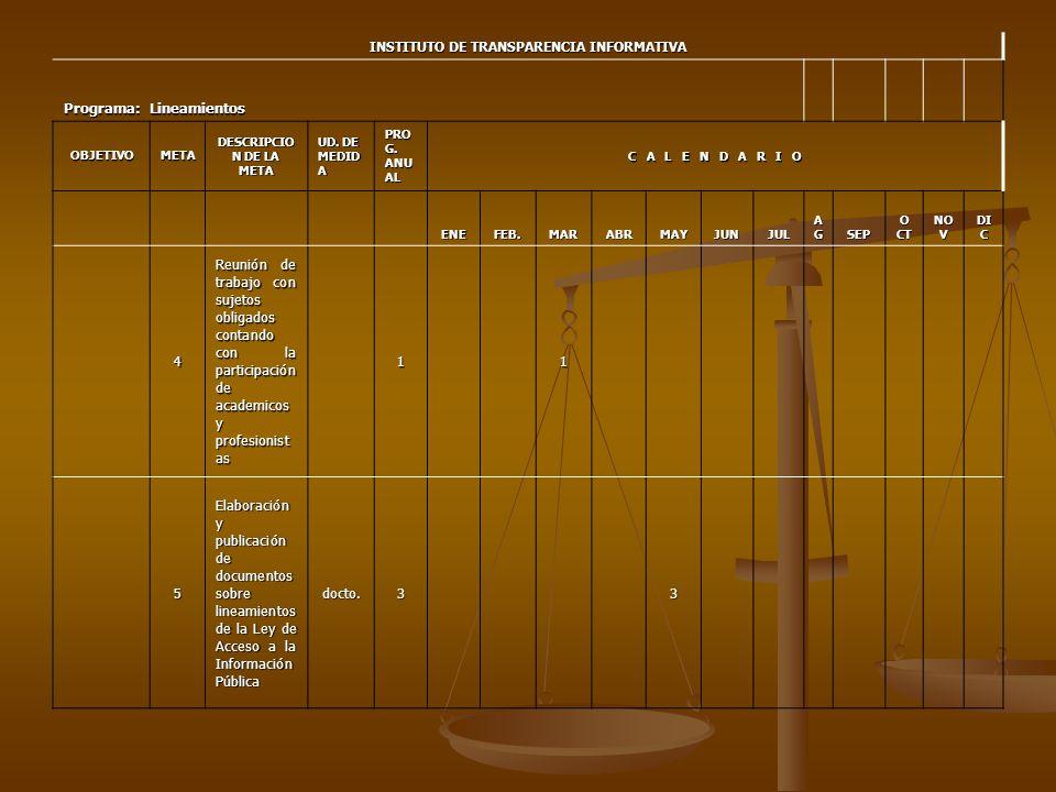 INSTITUTO DE TRANSPARENCIA INFORMATIVA Programa: Lineamientos OBJETIVOMETA DESCRIPCIO N DE LA META UD.