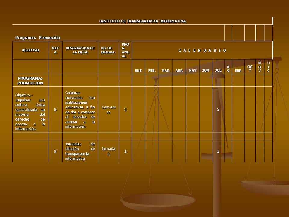 INSTITUTO DE TRANSPARENCIA INFORMATIVA Programa: Promoción OBJETIVO MET A DESCRIPCION DE LA META UD.