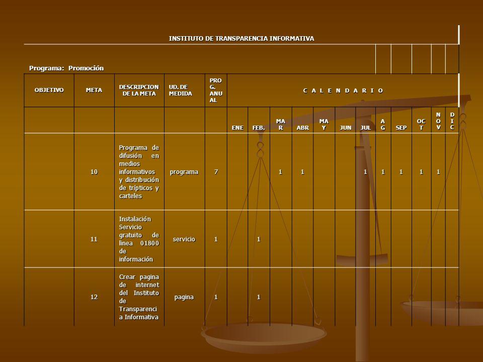 INSTITUTO DE TRANSPARENCIA INFORMATIVA Programa: Promoción OBJETIVOMETA DESCRIPCION DE LA META UD.