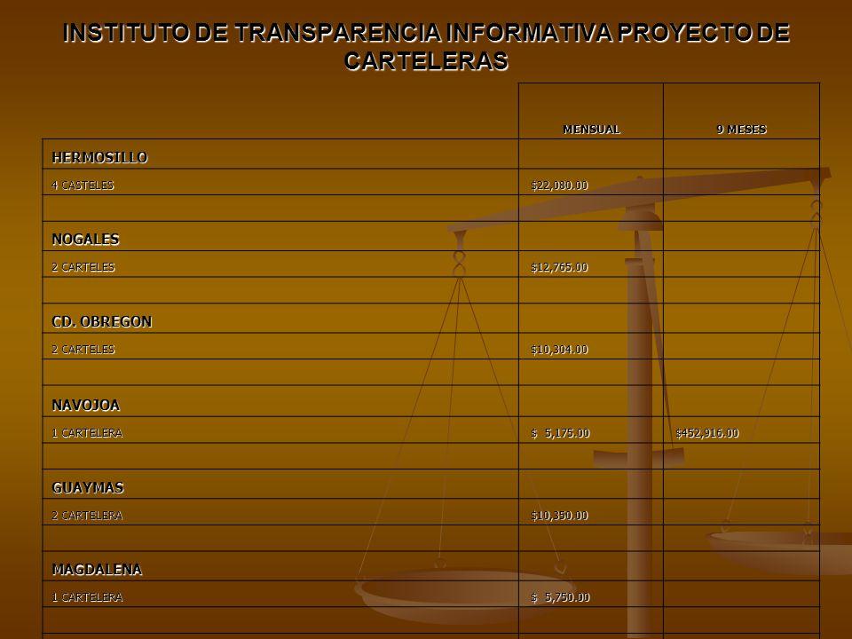 INSTITUTO DE TRANSPARENCIA INFORMATIVA PROYECTO DE CARTELERAS MENSUAL 9 MESES HERMOSILLO 4 CASTELES $22,080.00 $22,080.00 NOGALES 2 CARTELES $12,765.00 $12,765.00 CD.