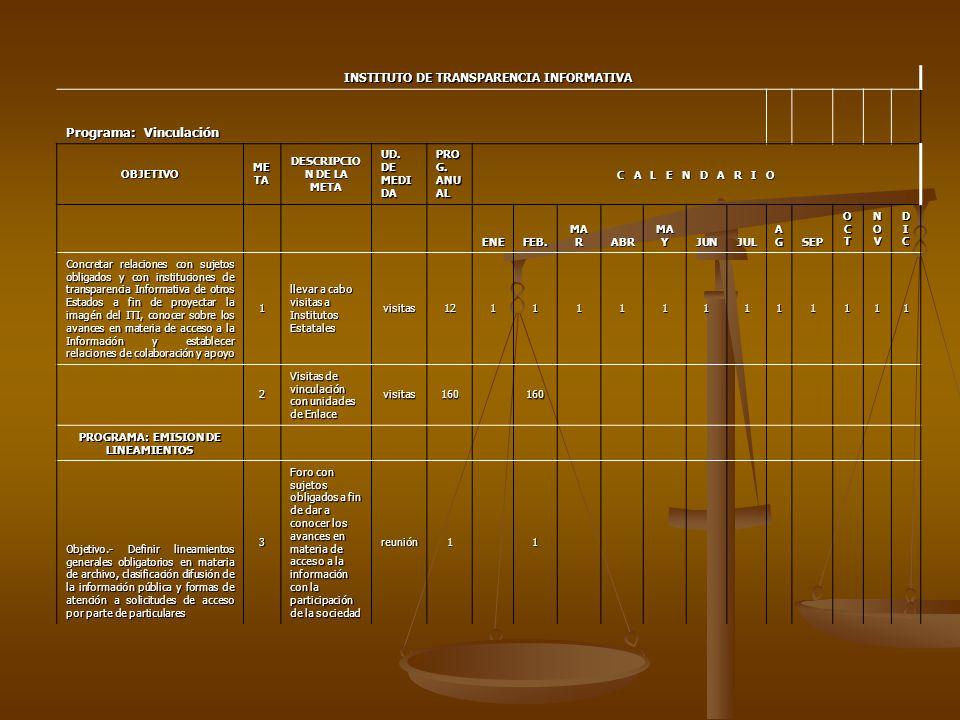 INSTITUTO DE TRANSPARENCIA INFORMATIVA Programa: Vinculación OBJETIVO ME TA DESCRIPCIO N DE LA META UD.
