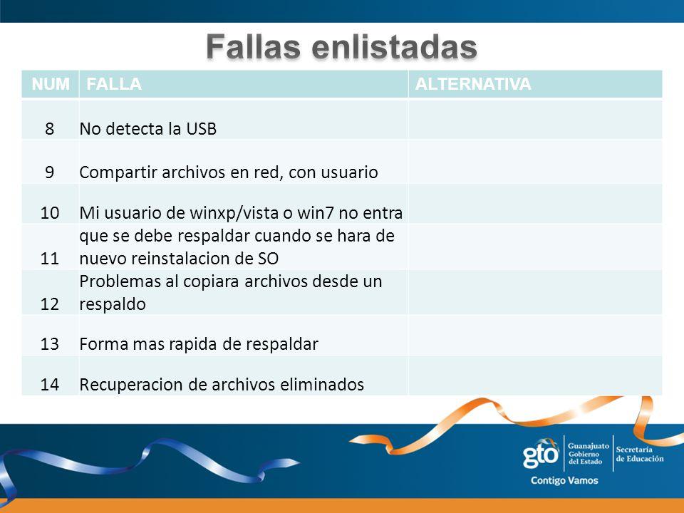 NUMFALLAALTERNATIVA 8No detecta la USB 9Compartir archivos en red, con usuario 10Mi usuario de winxp/vista o win7 no entra 11 que se debe respaldar cuando se hara de nuevo reinstalacion de SO 12 Problemas al copiara archivos desde un respaldo 13Forma mas rapida de respaldar 14Recuperacion de archivos eliminados